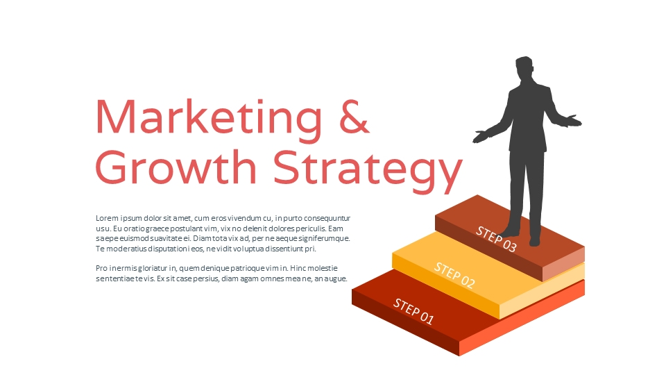 How Does the Growth Marketing Strategy Enhance Your Business?